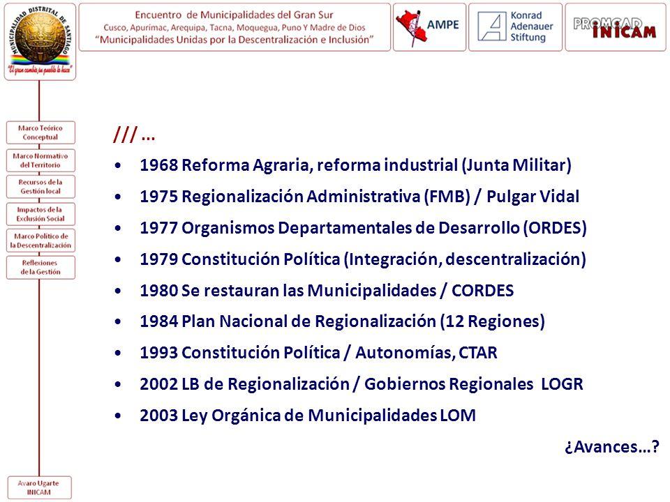 /// ... 1968 Reforma Agraria, reforma industrial (Junta Militar) 1975 Regionalización Administrativa (FMB) / Pulgar Vidal.