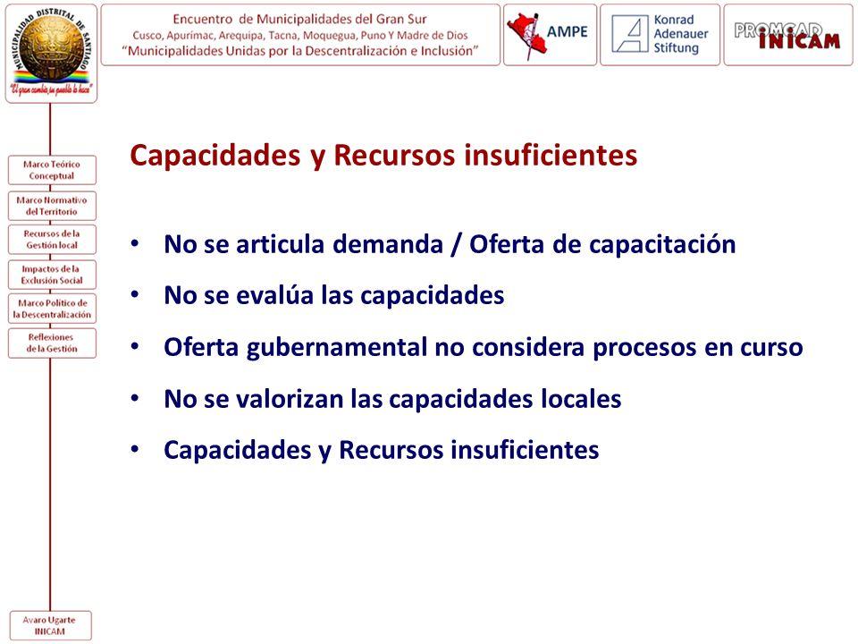 Capacidades y Recursos insuficientes
