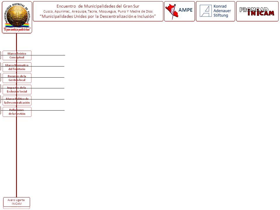 AMPE Encuentro de Municipalidades del Gran Sur
