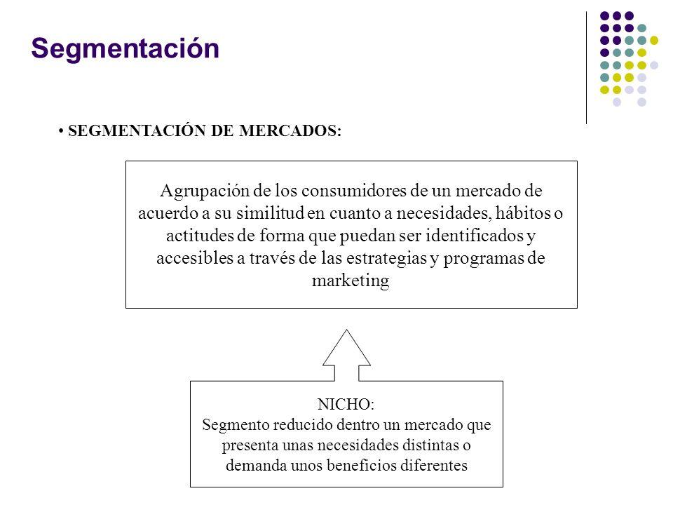 Segmentación SEGMENTACIÓN DE MERCADOS: