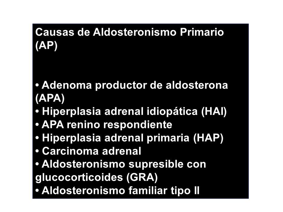 Causas de Aldosteronismo Primario (AP)