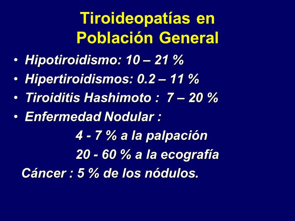 Tiroideopatías en Población General