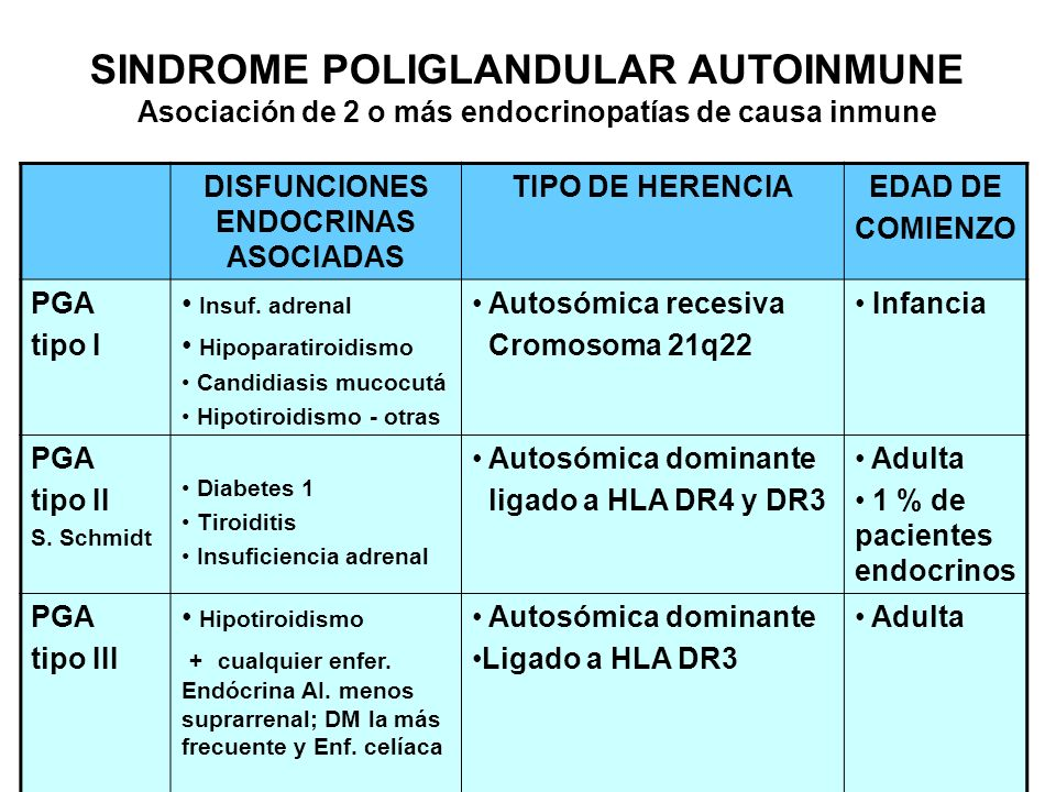 DISFUNCIONES ENDOCRINAS ASOCIADAS