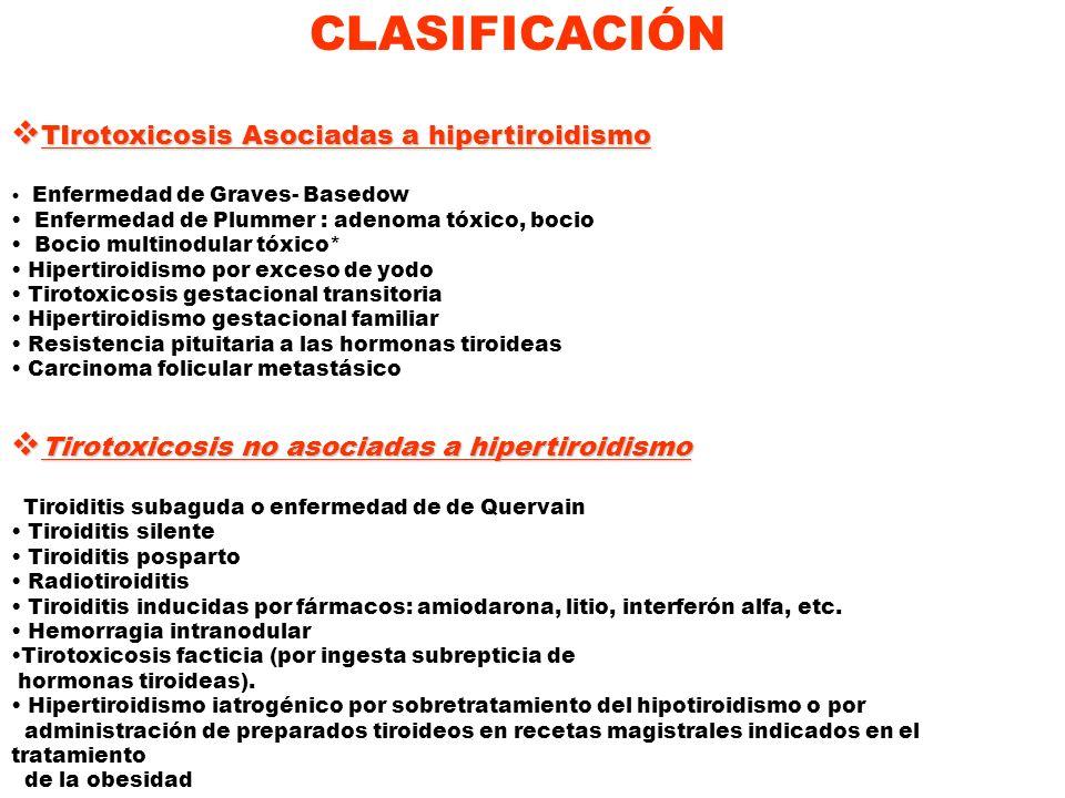 CLASIFICACIÓN TIrotoxicosis Asociadas a hipertiroidismo