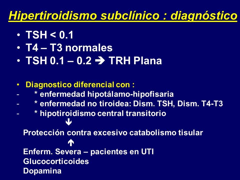 Hipertiroidismo subclínico : diagnóstico