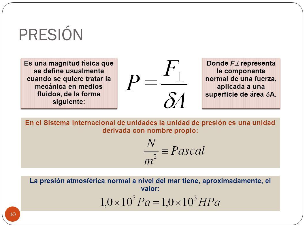 PRESIÓN Es una magnitud física que se define usualmente cuando se quiere tratar la mecánica en medios fluidos, de la forma siguiente: