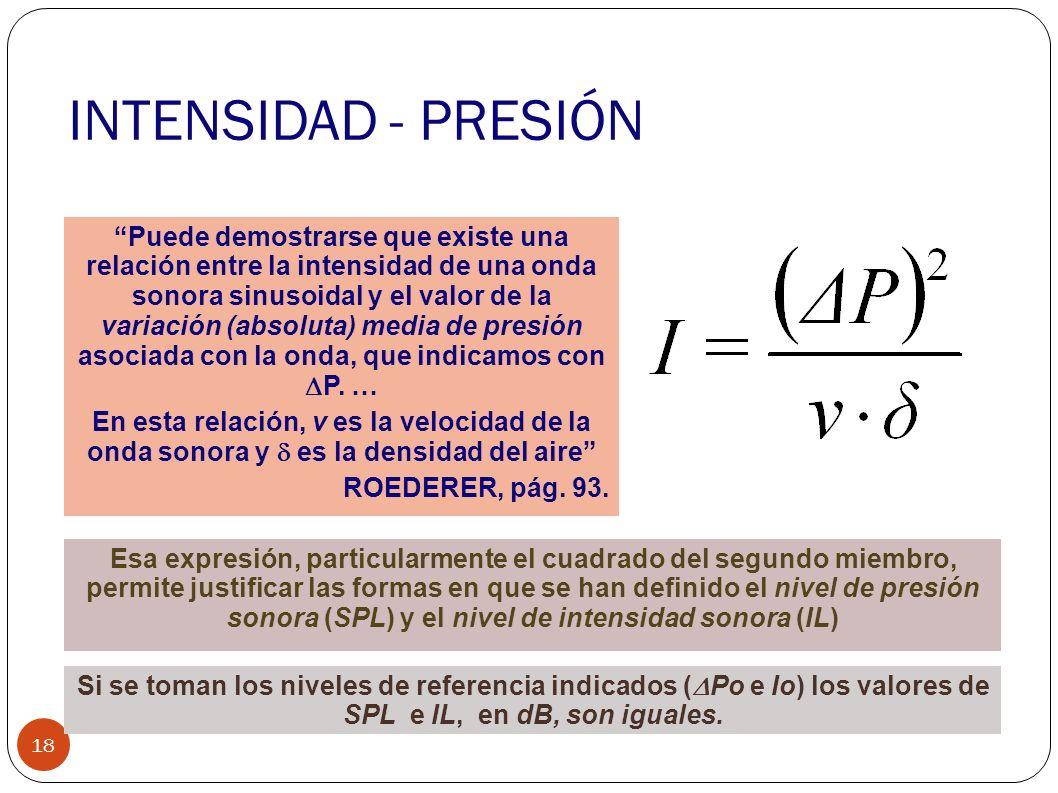 INTENSIDAD - PRESIÓN