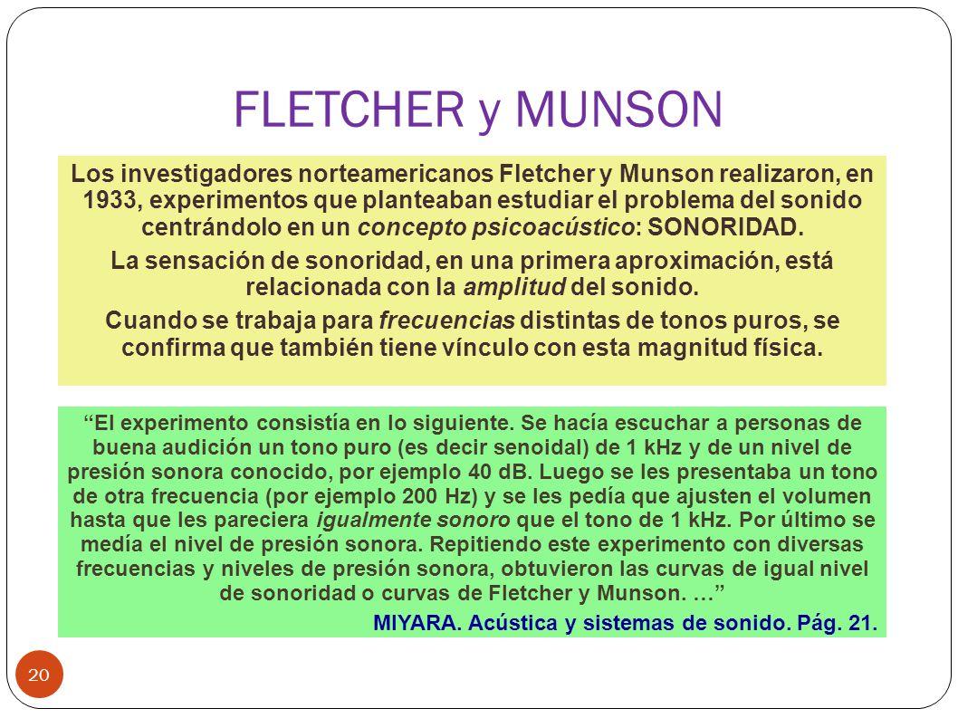 FLETCHER y MUNSON