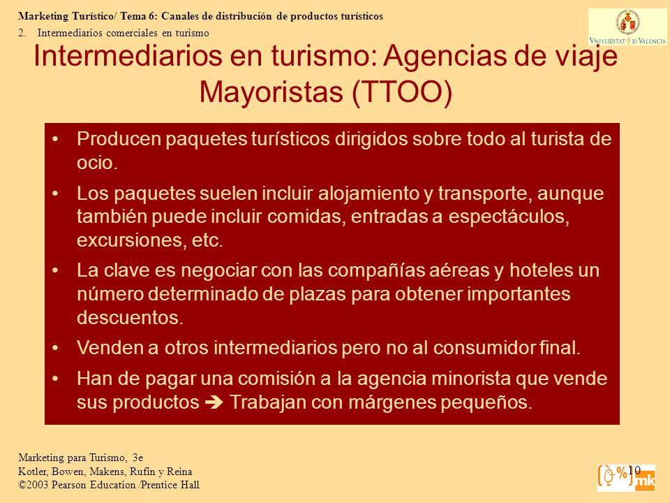 Intermediarios en turismo: Agencias de viaje Mayoristas (TTOO)