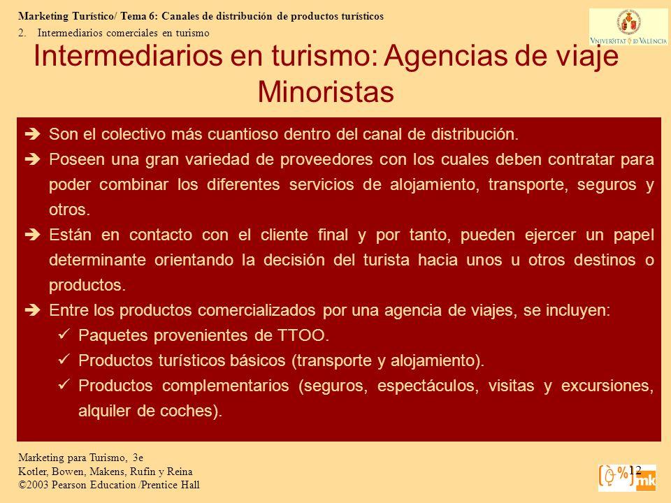 Intermediarios en turismo: Agencias de viaje Minoristas