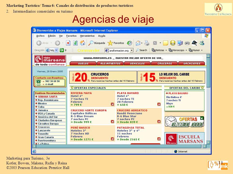 Agencias de viaje Intermediarios comerciales en turismo