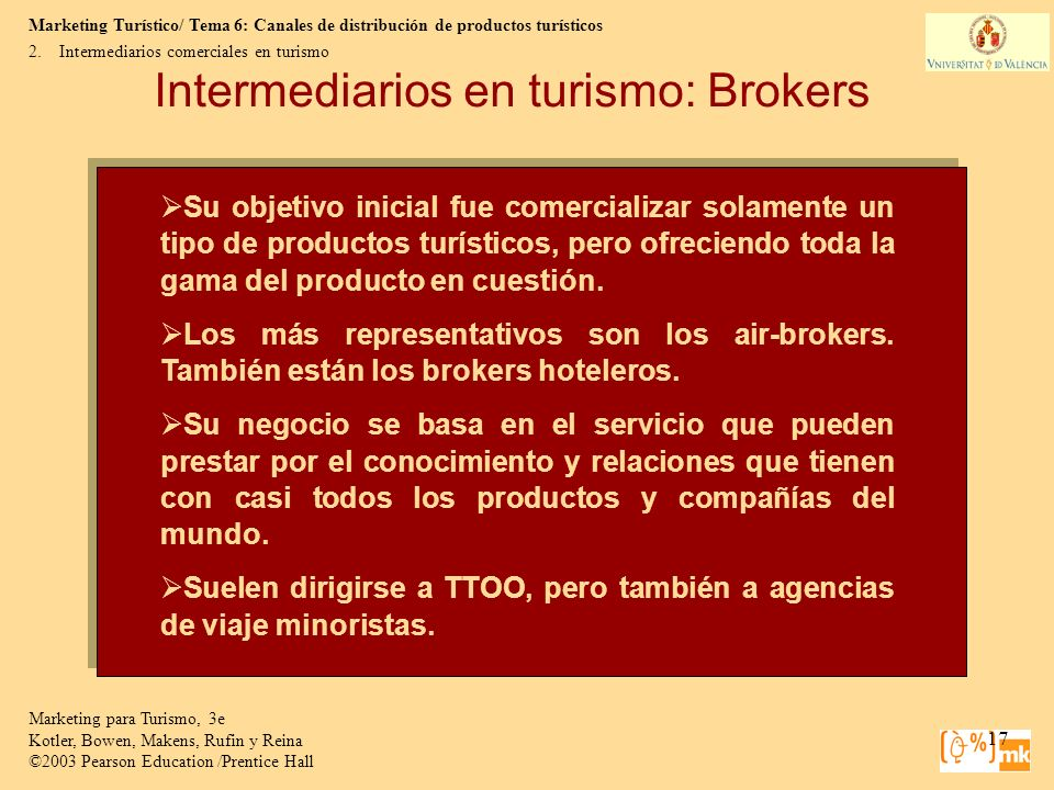 Intermediarios en turismo: Brokers