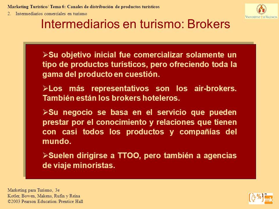 Intermediarios en turismo: Brokers