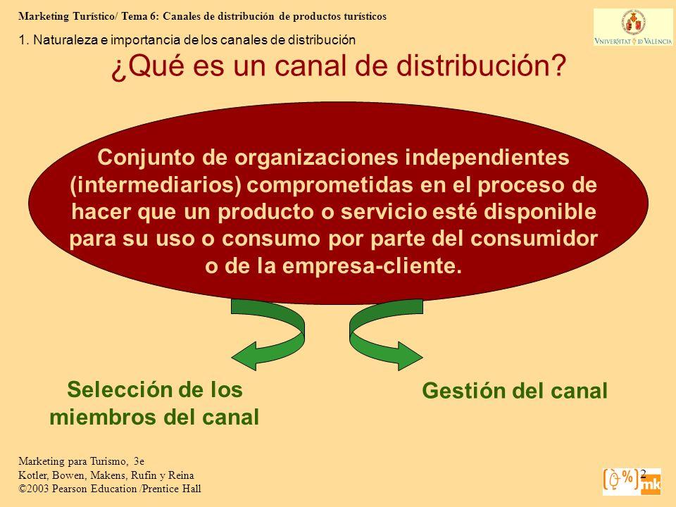 ¿Qué es un canal de distribución