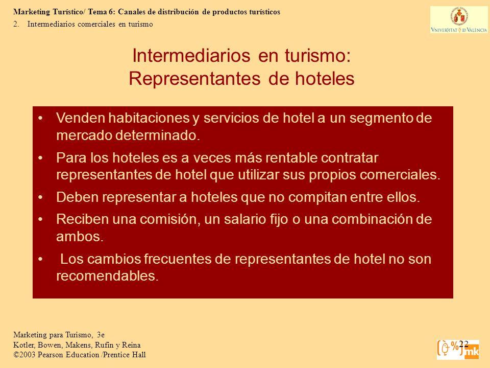 Intermediarios en turismo: Representantes de hoteles