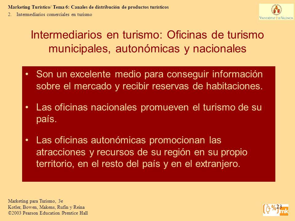 Intermediarios comerciales en turismo