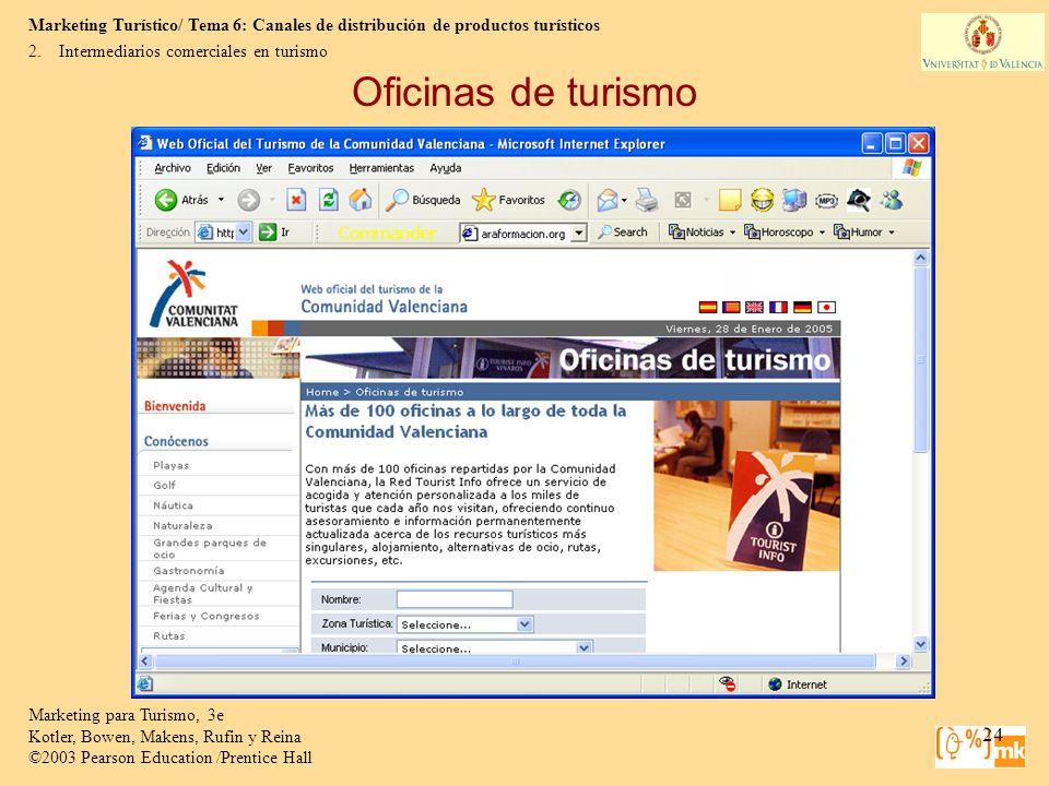 Oficinas de turismo Intermediarios comerciales en turismo