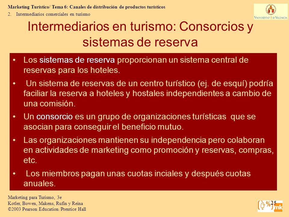 Intermediarios en turismo: Consorcios y sistemas de reserva