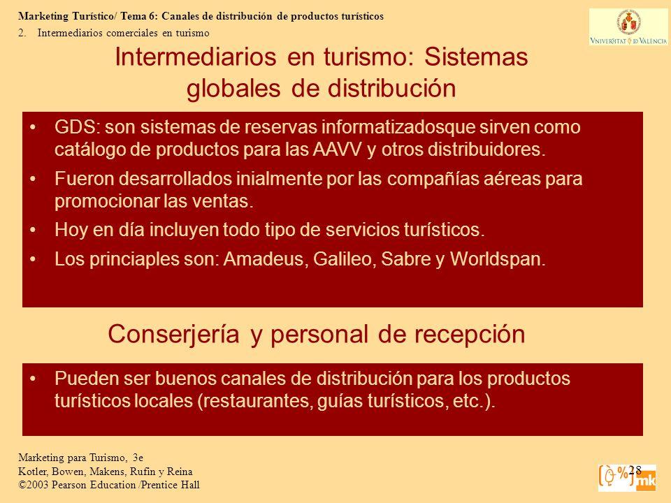 Intermediarios en turismo: Sistemas globales de distribución