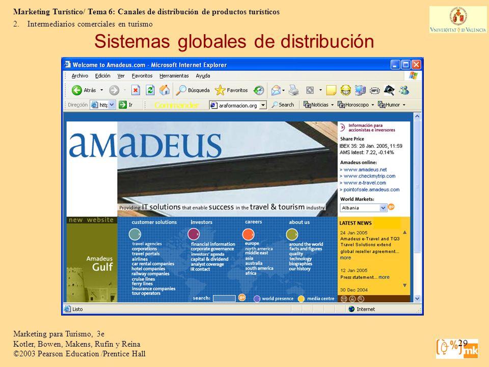 Sistemas globales de distribución