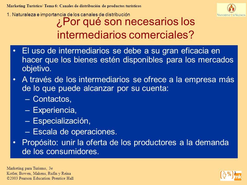 ¿Por qué son necesarios los intermediarios comerciales