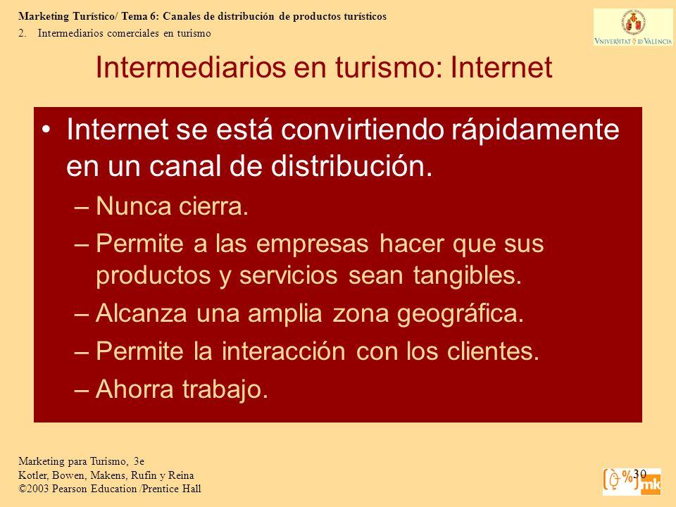 Intermediarios en turismo: Internet