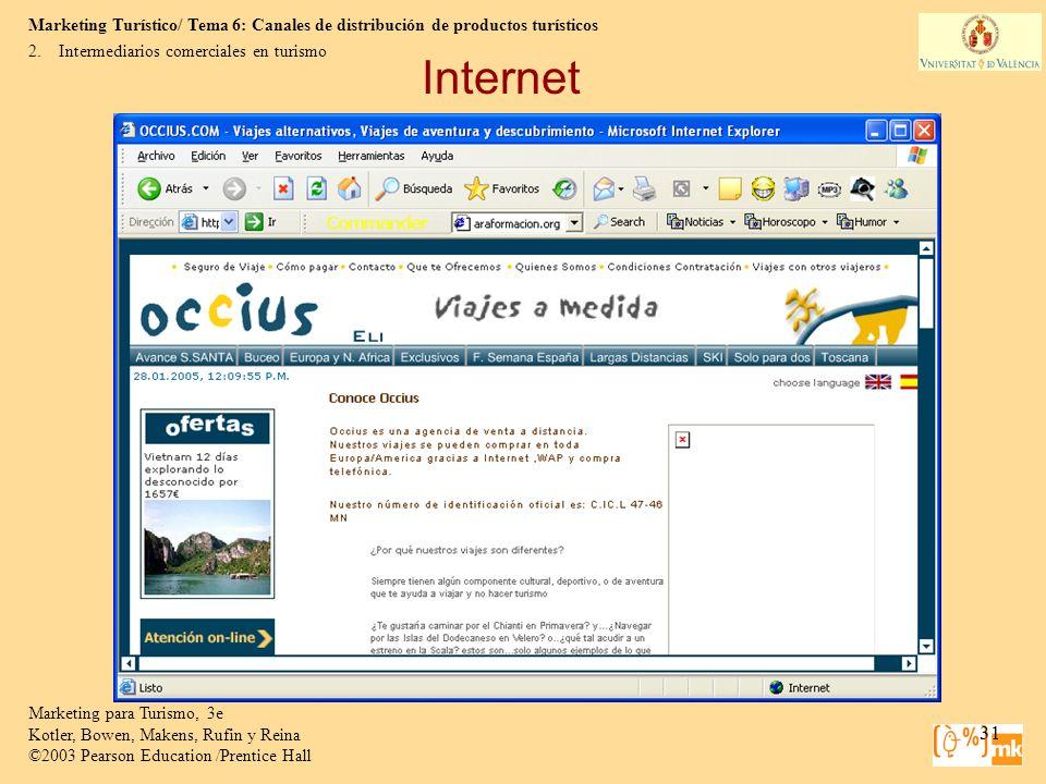 Internet Intermediarios comerciales en turismo