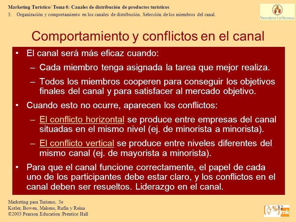 Comportamiento y conflictos en el canal