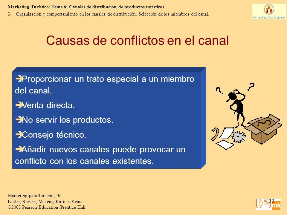 Causas de conflictos en el canal