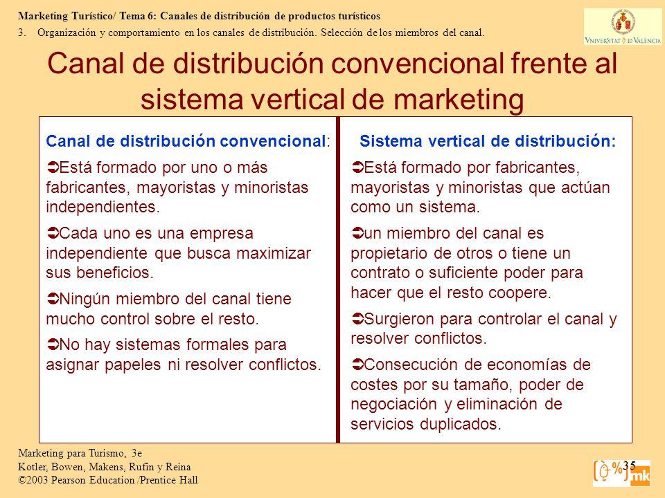 Sistema vertical de distribución: