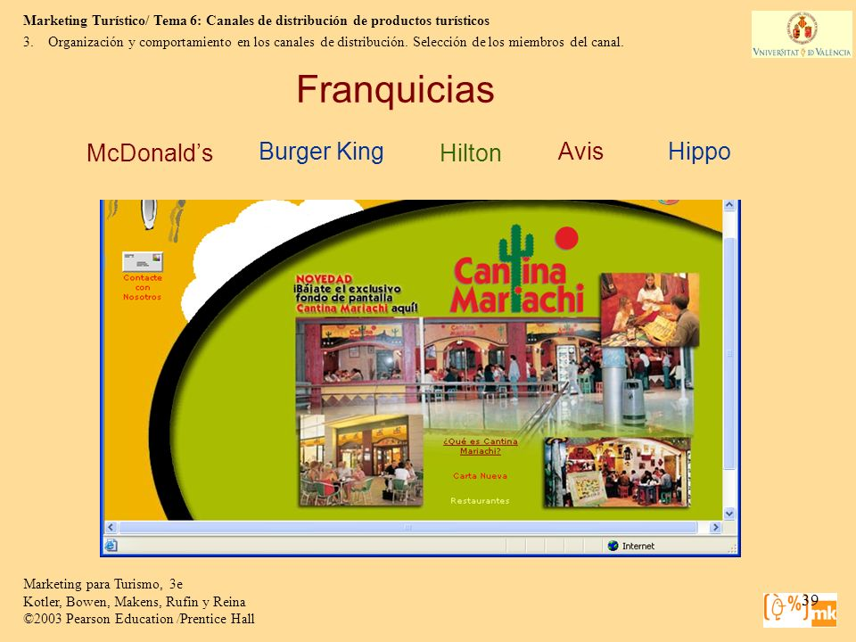 Franquicias McDonald's Burger King Hilton Avis Hippo