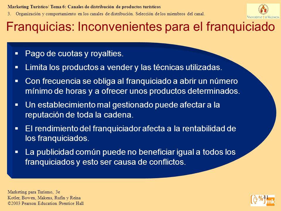 Franquicias: Inconvenientes para el franquiciado