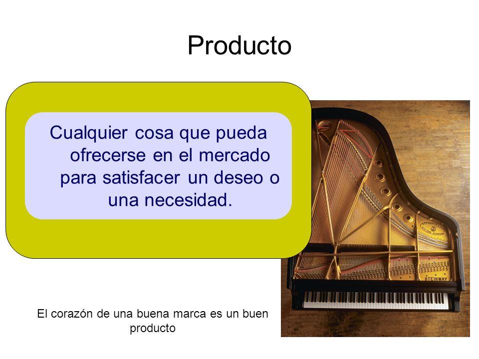El corazón de una buena marca es un buen producto