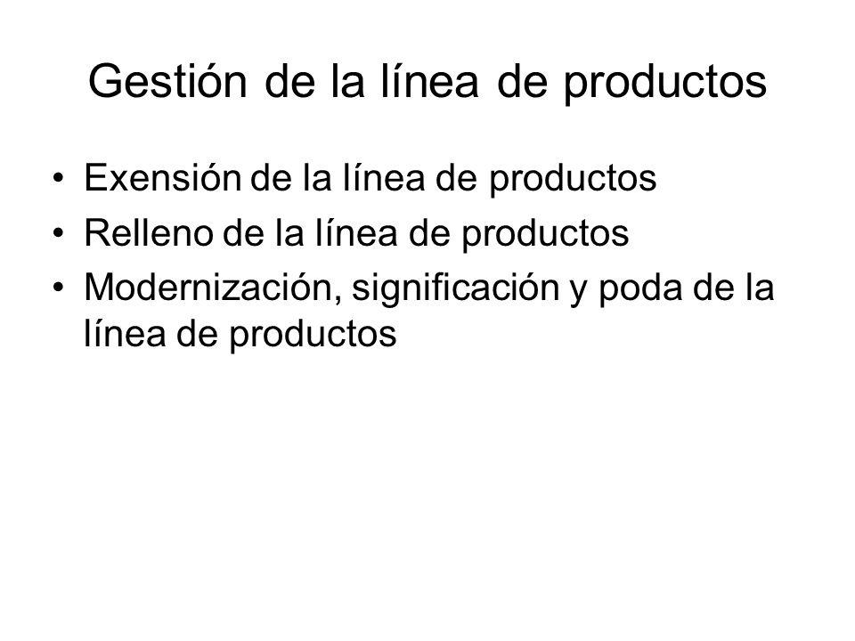Gestión de la línea de productos