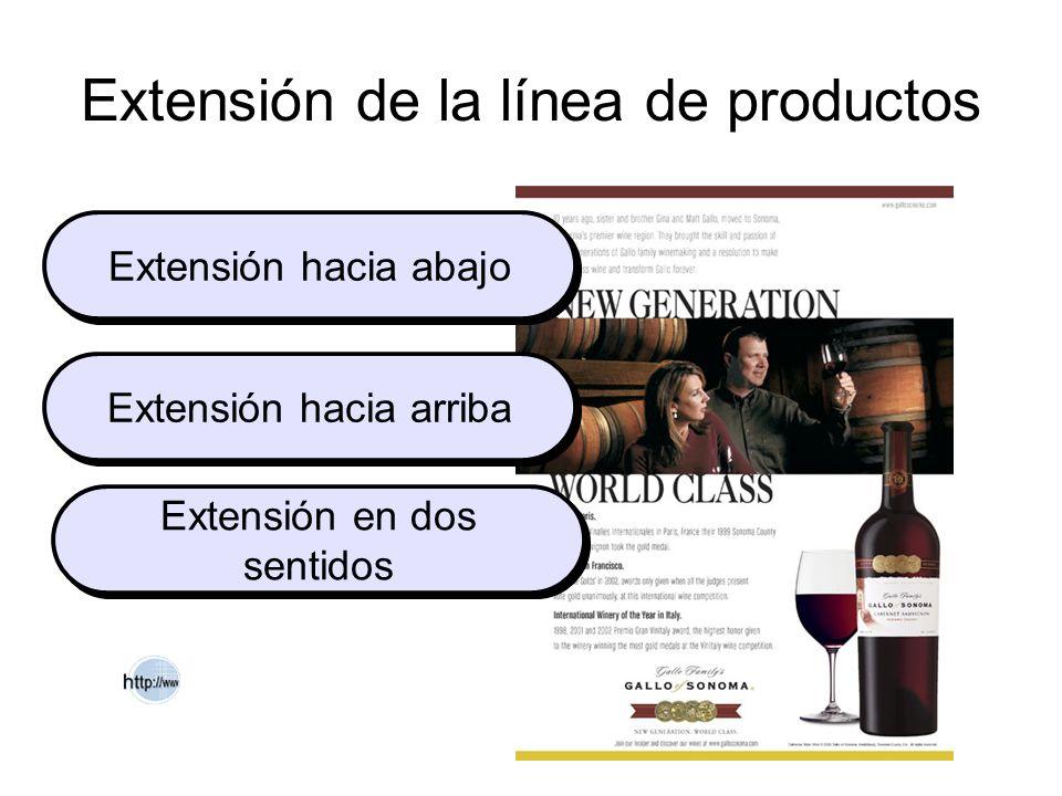 Extensión de la línea de productos