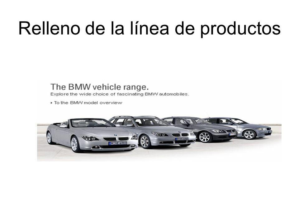 Relleno de la línea de productos