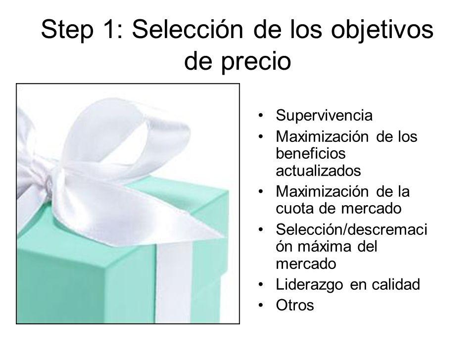 Step 1: Selección de los objetivos de precio