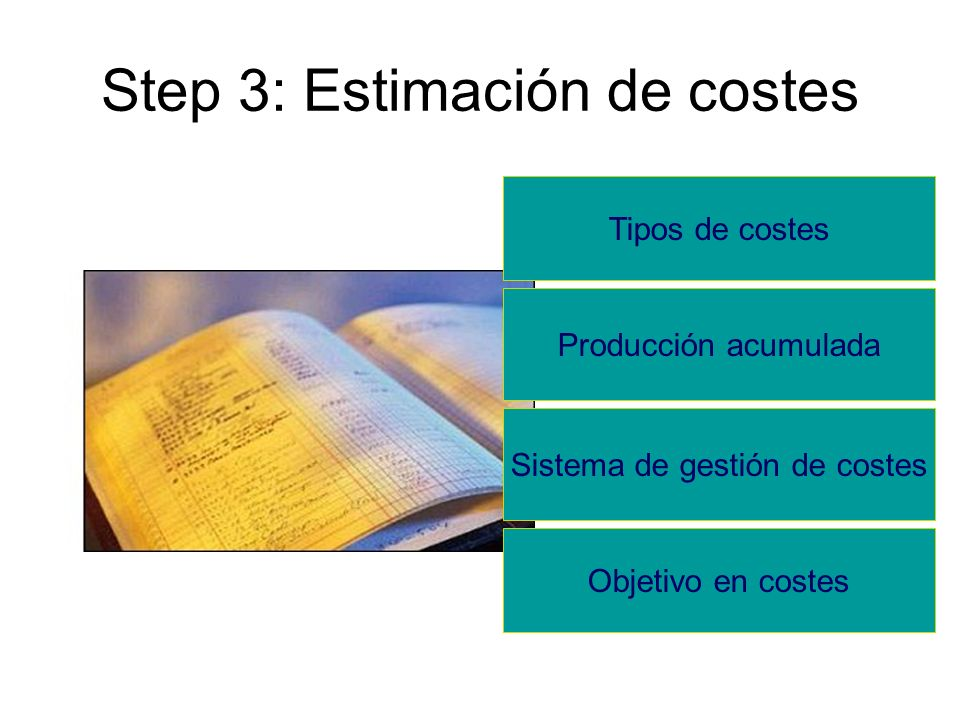 Step 3: Estimación de costes