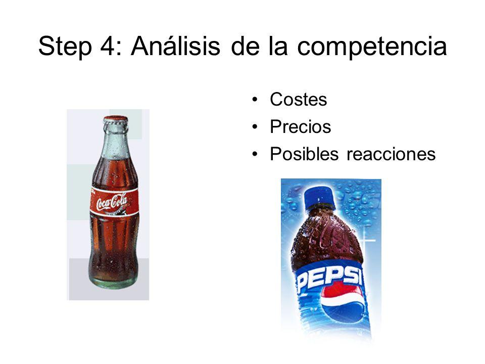 Step 4: Análisis de la competencia