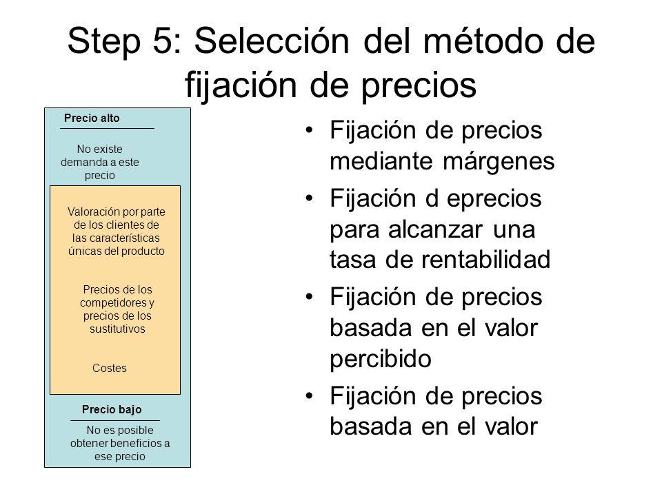 Step 5: Selección del método de fijación de precios
