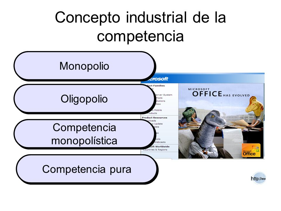Concepto industrial de la competencia
