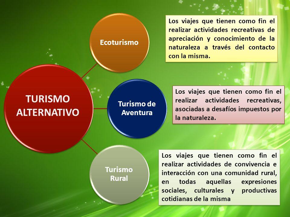 TURISMO ALTERNATIVO Ecoturismo Turismo de Aventura Turismo Rural