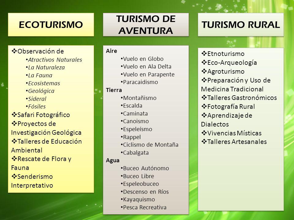 ECOTURISMO TURISMO DE AVENTURA TURISMO RURAL Observación de