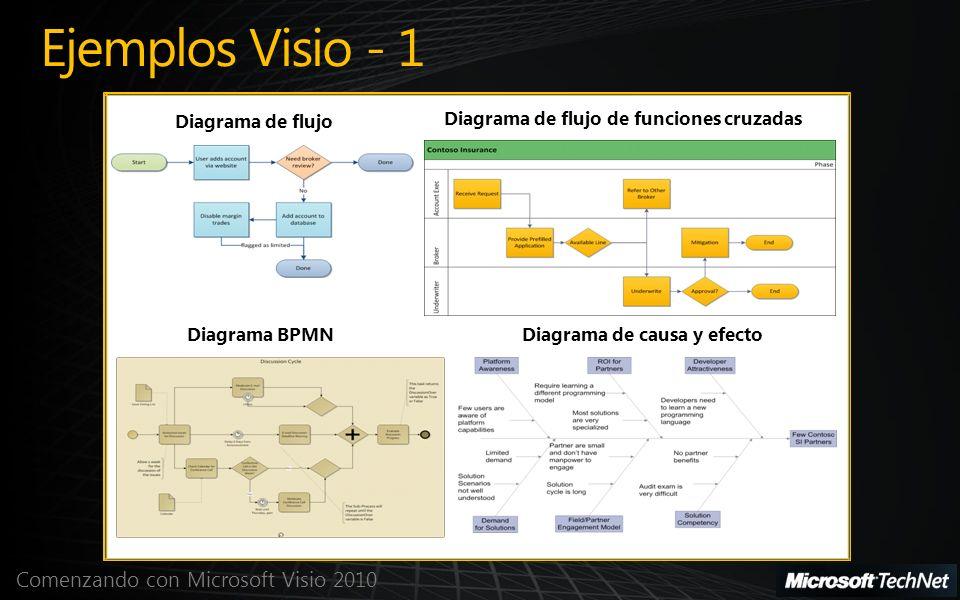 Ejemplos Visio - 1 Diagrama de flujo