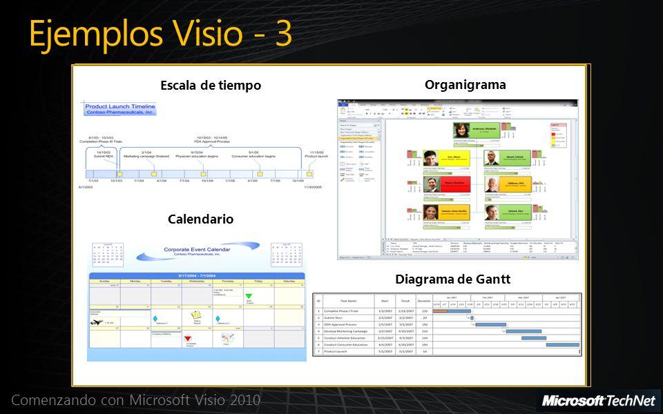 Ejemplos Visio - 3 Escala de tiempo Organigrama Calendario