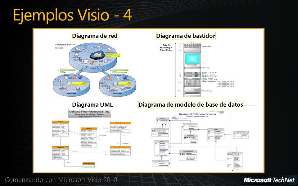Ejemplos Visio - 4 Diagrama de red Diagrama de bastidor Diagrama UML