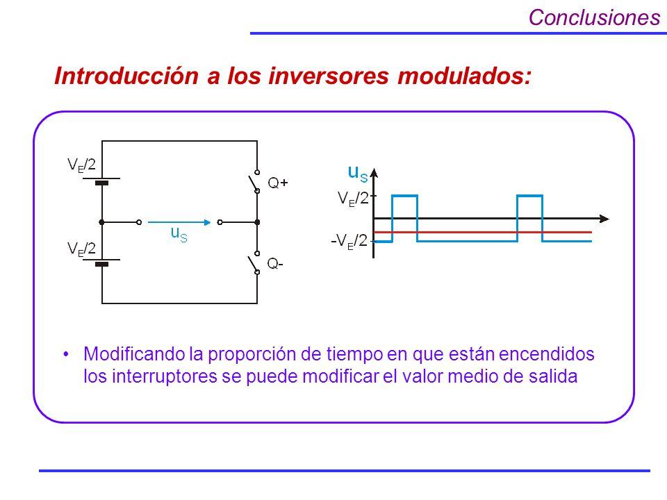 Introducción a los inversores modulados: