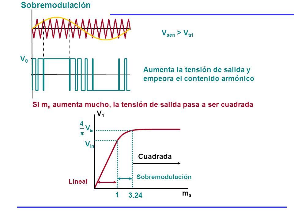 Sobremodulación Vsen > Vtri V0