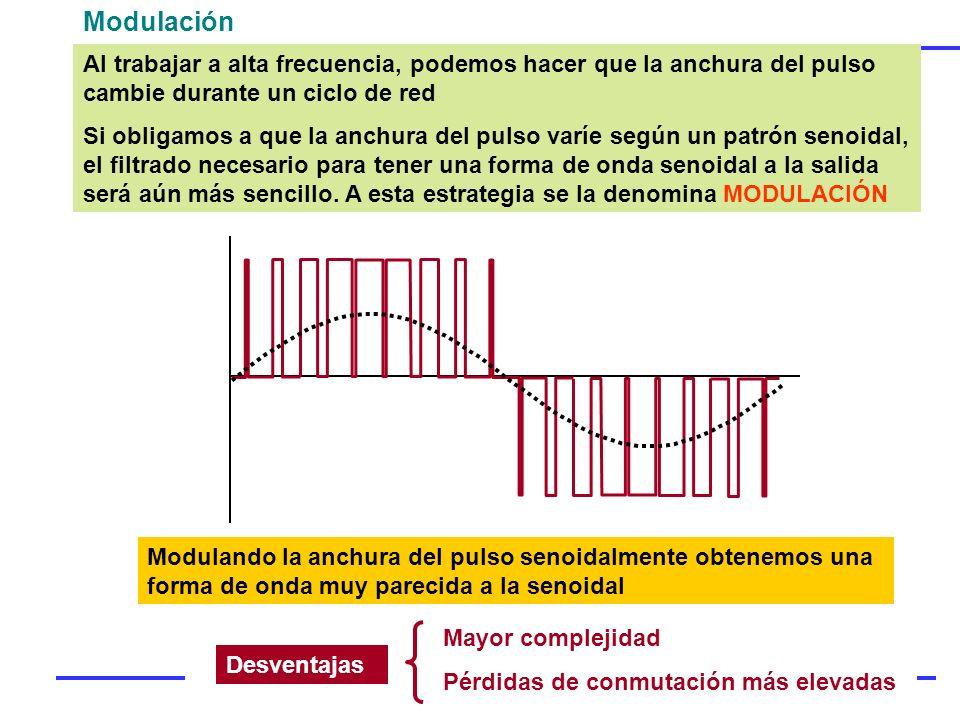 Modulación Al trabajar a alta frecuencia, podemos hacer que la anchura del pulso cambie durante un ciclo de red.