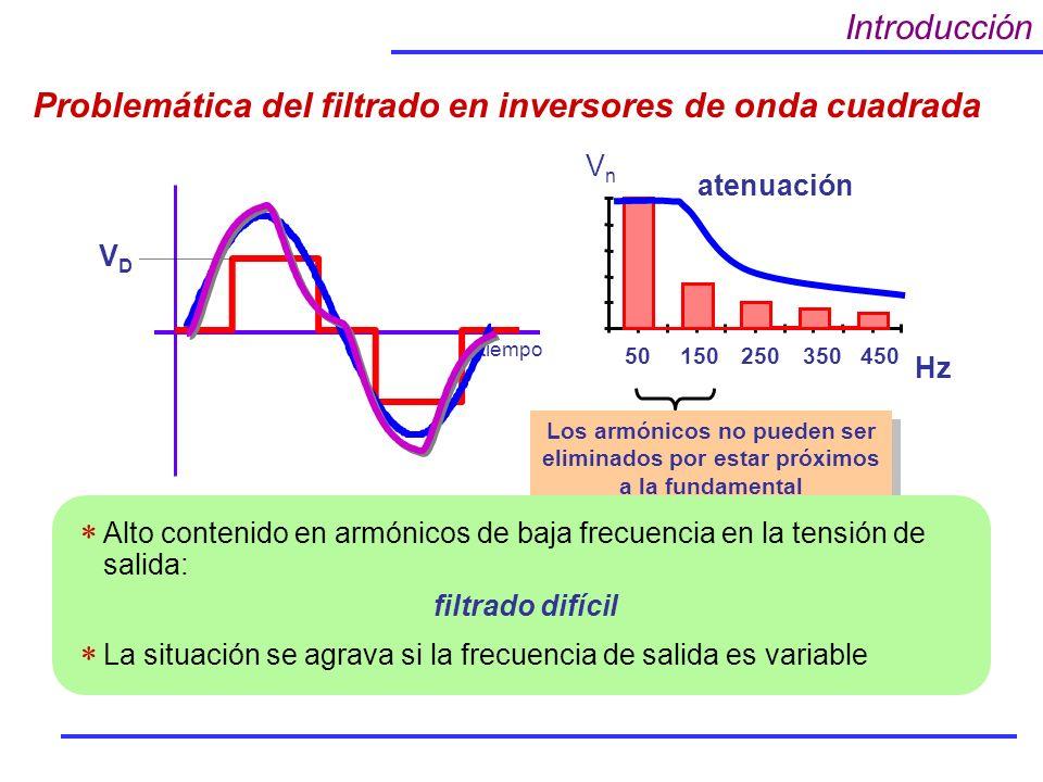 Problemática del filtrado en inversores de onda cuadrada